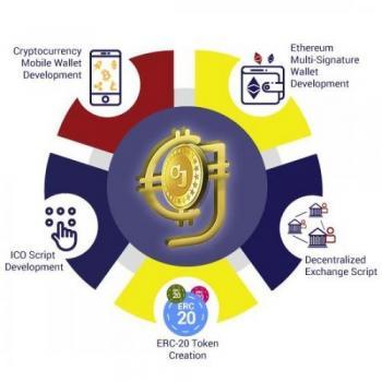 Coinjoker | Bitcoin Exchange Script