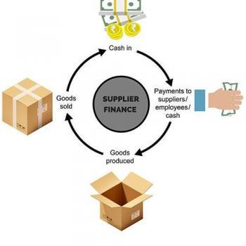 Priority Vendor Largest Invoice Financing Platform in noida, Gautam Buddha Nagar
